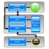 Eclipse-basierte IDE für ARM, ColdFire, PowerPC und MIPS