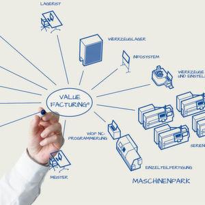 Microsoft macht Kunden zu Multiplikatoren