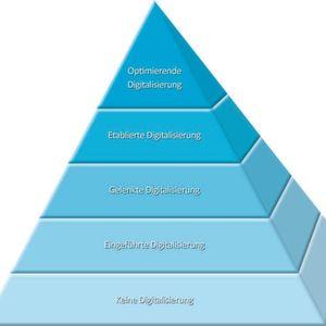 Digitaler Reifegrad – Die Steigerung der digitalen Reife ist ein Gemeinschaftsprojekt verschiedener Disziplinen im Unternehmen.