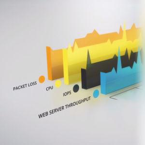 SolarWinds erweitert Orion-Plattform