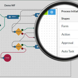 ERP für Mittelständler – am besten Cloud-basiert und hybrid