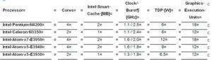 SMARC 2.0 und USB 3.1 Typ C: Standardkonfigurationen von conga-SA5 mit USB 3.1 Typ C