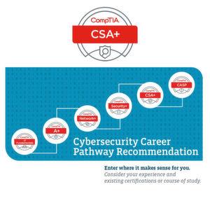 Zertifizierung zum Security-Analyst für IT-Fachkräfte