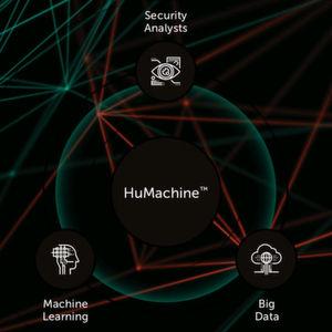 Kasperskys Fraud Prevention Cloud analysiert das Verhalten von Umgebungen, Geräten und deren Anwendungen mithilfe von anonymisierten und nichtpersonalisierten Big-Data-Informationen in der Cloud.