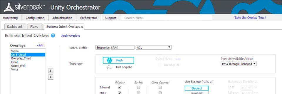 Die Managementkomponente Unity Orchestrator ermöglicht die Analyse von Standard- und Cloud-Anwendungen.