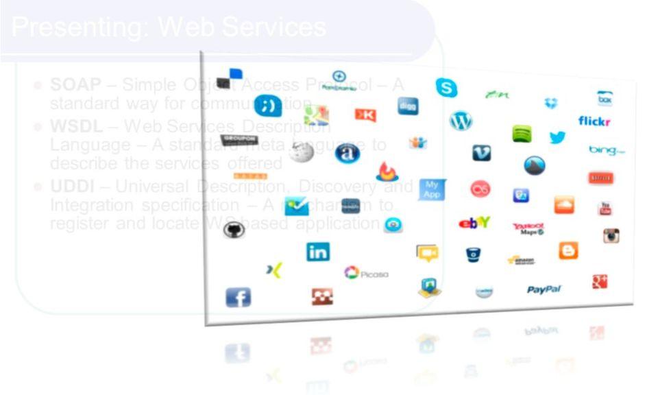 Web-APIs sind die Grundlage moderner Web-Service-orientierter Anwendungsarchitekturen (SOA).