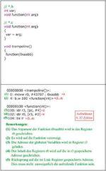 Bild 1: Aufruf C Funktion (ohne Kontext)