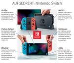 Die Nintendo Switch ist eine Hybridkonsole. Sie kann unterwegs, aber auch zu Hause verwendet werden, indem sie in ihre Einzelteile zerlegt und an eine Dockingstation und Fernseher angeschlossen oder als Display aufgestellt wird. Die beiden Joy-Con-Controller können an die Konsole gesteckt, einzeln oder zusammen als Gamepad genutzt werden. Die Prozessoren stammen von Nvidia. Außerdem sind einige Halbleitertechnologien von STMicroelectronics enthalten. //ED