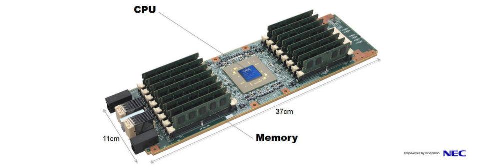 Beschreibung einer Vector-Karte, wie sie im NEC-Rechner SX-ACE zum Einsatz kommt. Einen solchen Computer setzt etwa das HLRS seit 2016 produktiv ein sowie das Rechenzentrum der Uni Kiel.