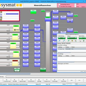 Erhöhte Datensicherheit mit grafischem Materialflussrechner
