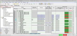 Bild 1: Constraint Manager mit unterschiedlichen Kategorien für Regeln und DRC-Verletzungen (rot).
