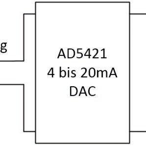 Ideale Stromversorgung für Schleifen von 4 bis 20 mA