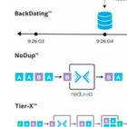 Backdating soll Storage-Snapshots überflüssig machen