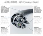 Das High-Endurance-Kabel von Hradil ist eine trommelbare Leitung mit hochflexiblen Kupferadern (3 x 25 mm2 plus 2 x 25/2 mm2) zur Stromversorgung und 24 Lichtwellenleitern zur Datenübertragung. Statt des üblichen Gummimantels wird hochflammwidriges thermoplastisches Elastomer (TPU) verwendet, das mit einem eingearbeiteten Textilgewebe ausgestattet ist. Vorteile sind eine bessere Widerstandsfähigkeit sowie verringertes Gewicht und Durchmesser. // KR