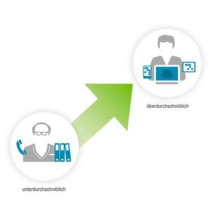Wegbereiter der digitalen Transformation