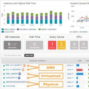 Performanceanalyse von Azure-SQL-Datenbanken