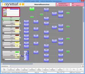 Der grafische Materialflussrechner Matcontrol Graphics dient der Visualisierung des Materialflusses von automatisierten Anlagen und Automatiklagern.