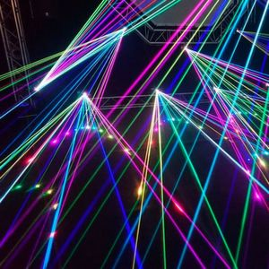 Analysis of the laser industry in China
