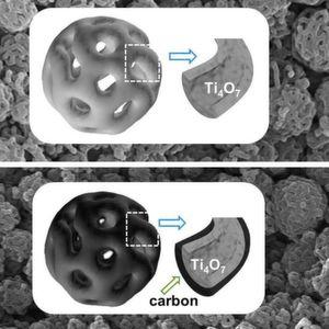 Die Ti4O7-Nanopartikel weisen große Poren auf, zeigt die Elektronenmikroskopieaufnahme. (Ausschnitt)