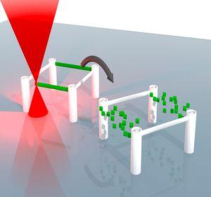 Lasergeschriebene, dreidimensionale Mikrostrukturen lassen sich nun schreiben, auflösen und neu schreiben.