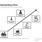 La Chine, un défi au quotidien