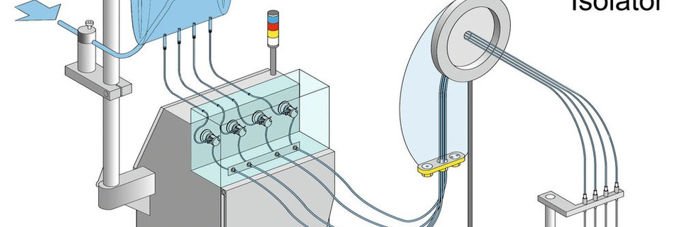 Flexible and Mobile Fillingssystem — Combination for Higher Flexibility