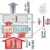 Managementsoftware vereint Facility- und Data-Center-Management