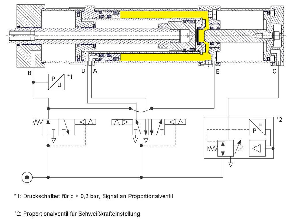 Nett Quadrat D Brunnen Druckschalter Schaltplan Galerie ...