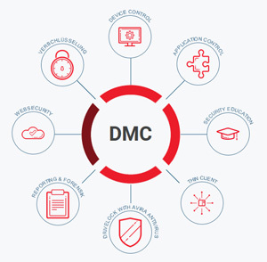 Die DriveLock Security Engine