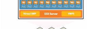 Managementzentrale für virtualisierte Serverfarmen