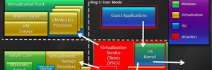 Server-Virtualisierung unter Hyper-V – Leistung und Sicherheitsaspekte