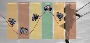 Die Konjunkturschaukel schwingt gerade nach unten, aber der folgende Aufschwung ist gewiss.