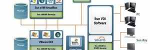Sun Virtual Desktop Infrastructure 3.0 steht zum Download bereit