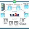 M2M Softwarelösung ganz einfach und sicher