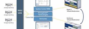 Einfache Storage-Anbindung mit Citrix Essentials für Hyper-V