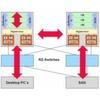Wie die Virtualisierung künftige Rechenzentrums-Infrastrukturen beeinflusst