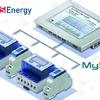 Energie messen, aufzeichnen und darstellen mit Windows-basierten Web-Panels