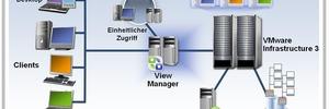 Bereitstellung virtueller Arbeitsplätze mit VMware View 3