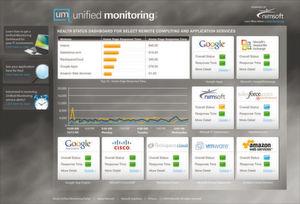 Über das von Nimsoft ins Leben gerufene Online-Portal UnifiedMonitoring.com lässt sich die Performance und Verfügbarkeit führender Cloud- und SaaS-Anbieter in Echtzeit beobachten.