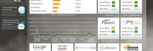 Unified Monitoring mit Nimsoft Monitoring Solution