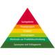 Neues Web-Portal erleichtert die Weiterentwicklung des Standards