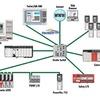 Für EtherNet/IP verfügbar