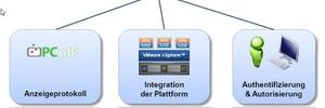 VMware beschleunigt die Desktop-Anbindung