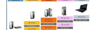 Kostengünstig und sicher: Thin Clients vereinfachen die IT-Infrastruktur