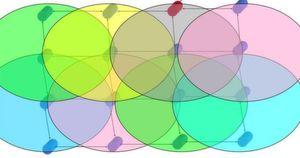 Mesh-Networks decken große Bereiche ab und organisieren sich selbst; Bild: Dr. Franz-Joachim Kauffels