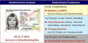 Dank einer digitalen Signatur kann der elektronische Personalausweis auch als Identitätsnachweis im Internet dienen.