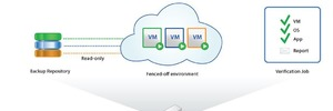Sichere Image-Level-Backups unter VMware mit Veeam Softwares SureBackup