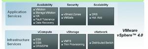 Virtualisierung der IT-Infrastruktur ist Basis für Cloud Computing