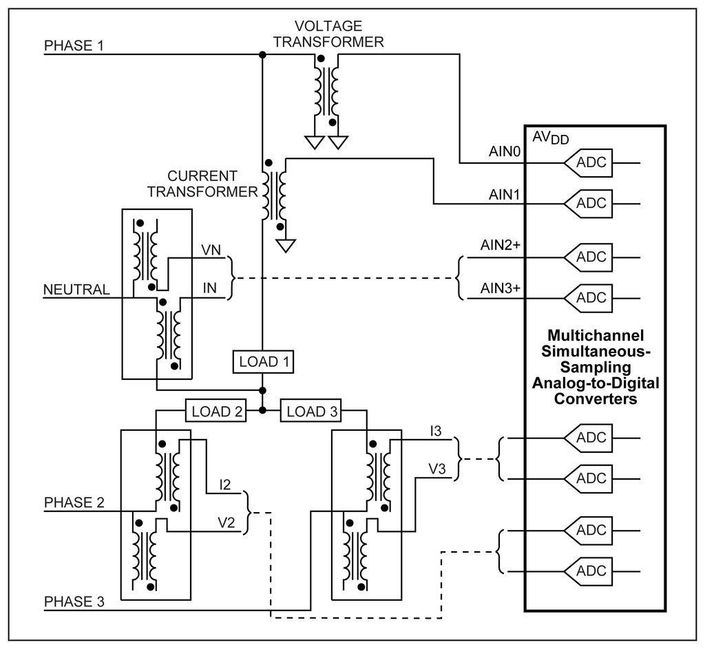 Electrical Transformer Design Software Download