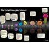 Web 2.0 fördert Social Engineering, Scareware und Short-URL-Missbrauch